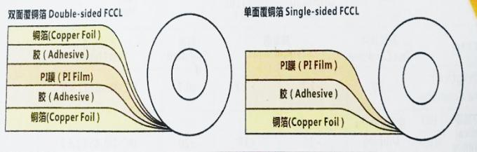 3L-FCCL Single / Double - Sided Flexible Copper Clad Laminate Foils For Manufacturing Flexible PCB